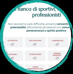 Studio Chiropratica, Osteopatia e Coaching per sportivi